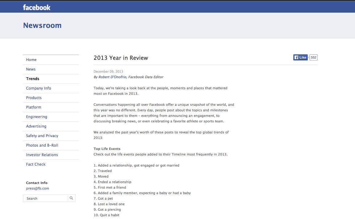 2013年、Facebook上で最もチェックインされた国内の場所とは? | A-Listers